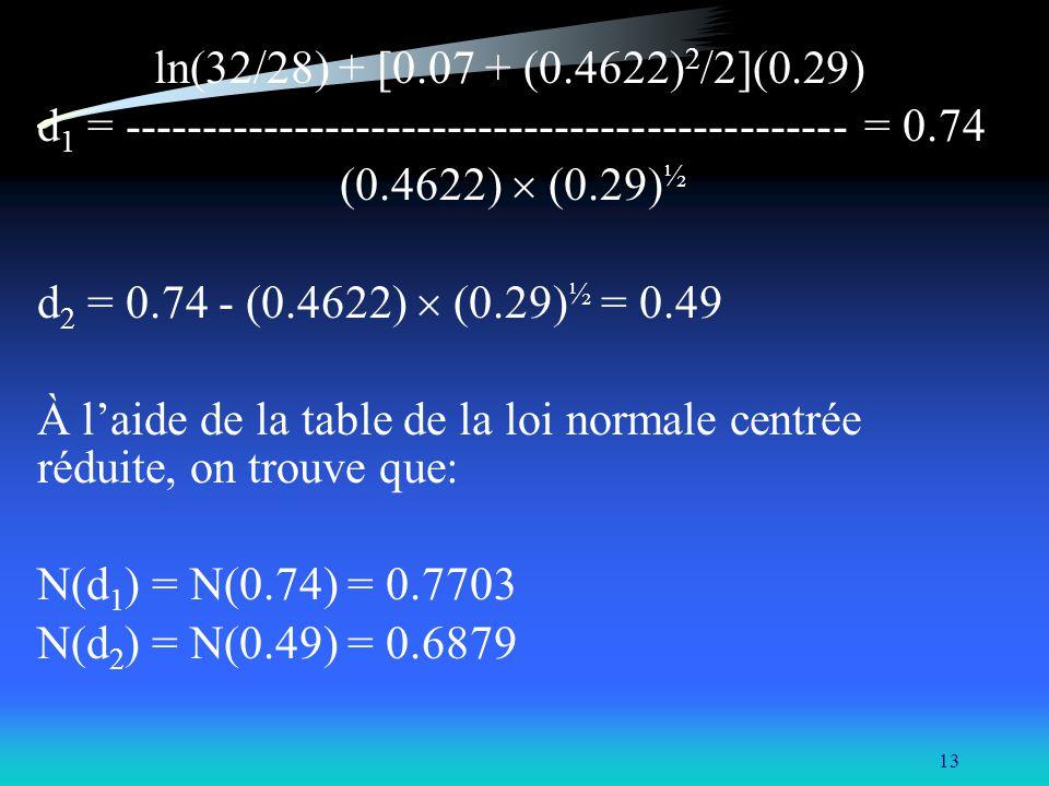 ln(32/28) + [0.07 + (0.4622)2/2](0.29) d1 = ----------------------------------------------- = 0.74.